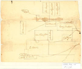Rough Plan of Lands Back of George Millar's